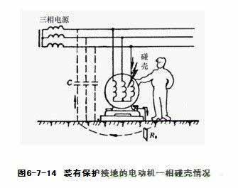 用导线与接地体可靠连接起来的一种保护接线方式